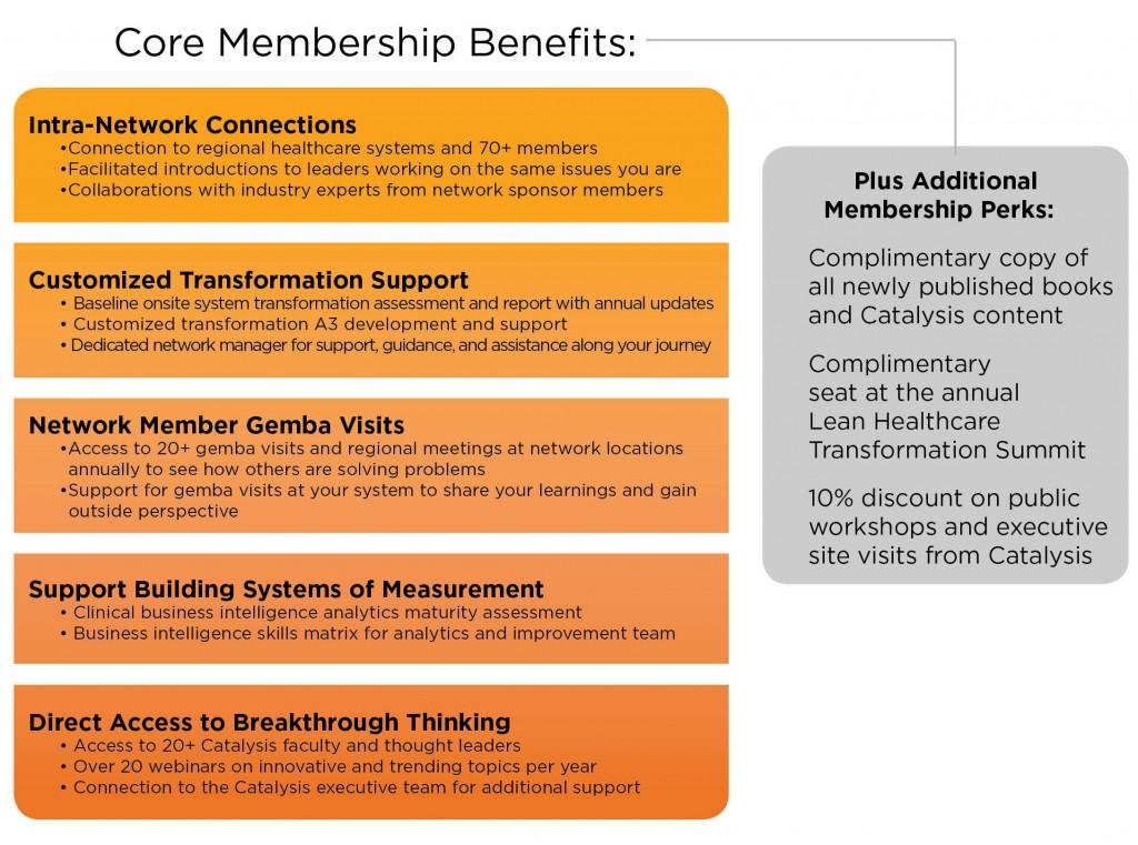 CHVN Membership