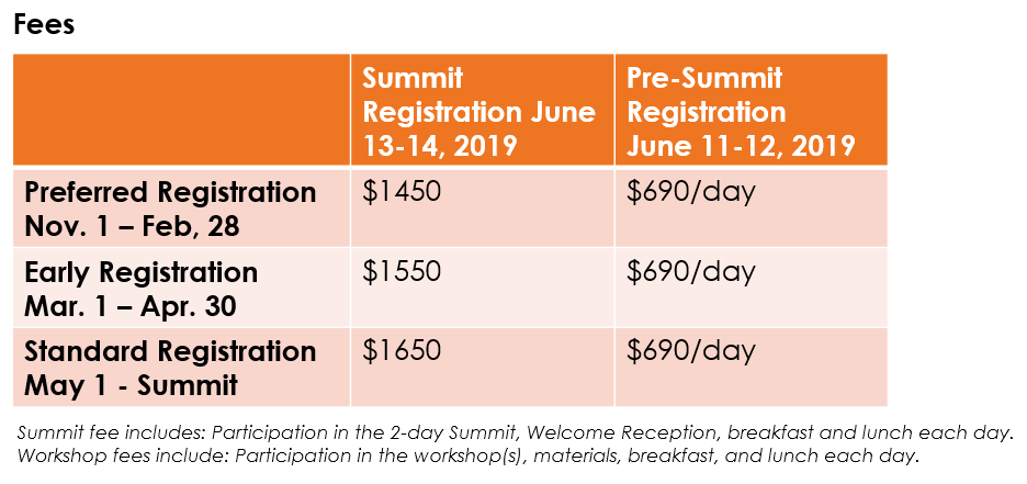 Summit Pricing