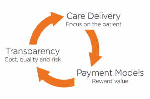 Transparency-Care-Payment